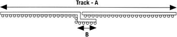 Track A